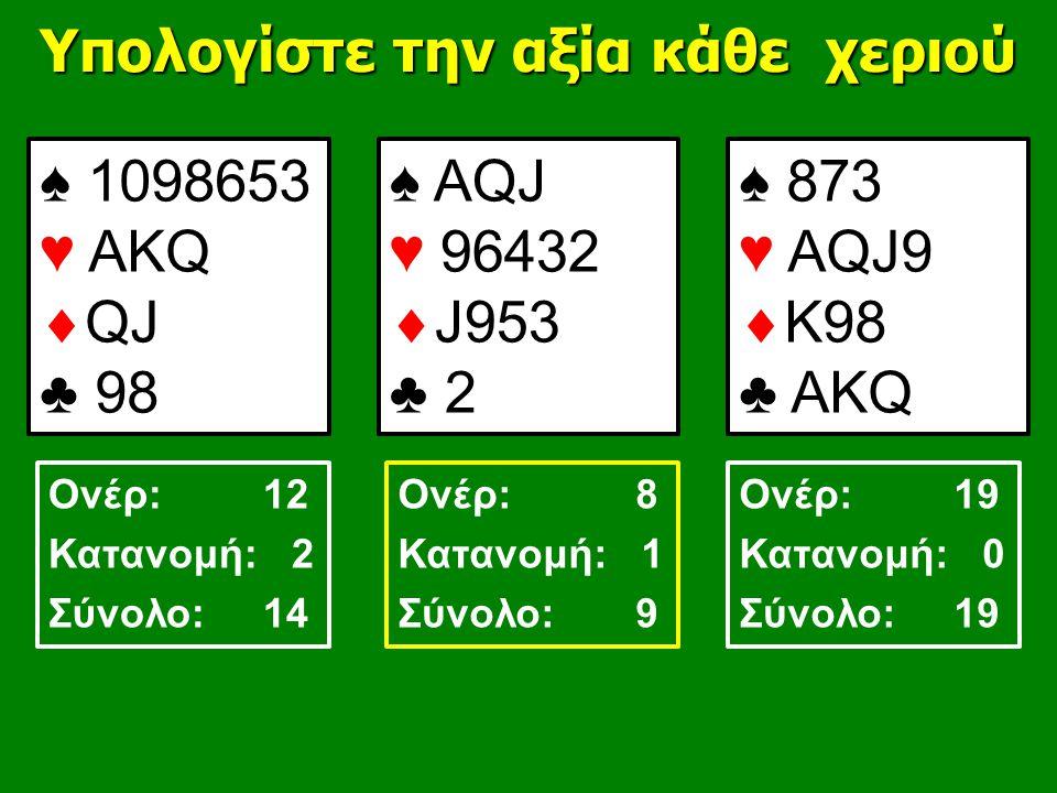 ♠ 1098653 ♥ AKQ  QJ ♣ 98 ♠ AQJ ♥ 96432  J953 ♣ 2 ♠ 873 ♥ AQJ9  K98 ♣ AKQ Υπολογίστε την αξία κάθε χεριού Ονέρ: 12 Κατανομή: 2 Σύνολο: 14 Ονέρ: 8 Κα