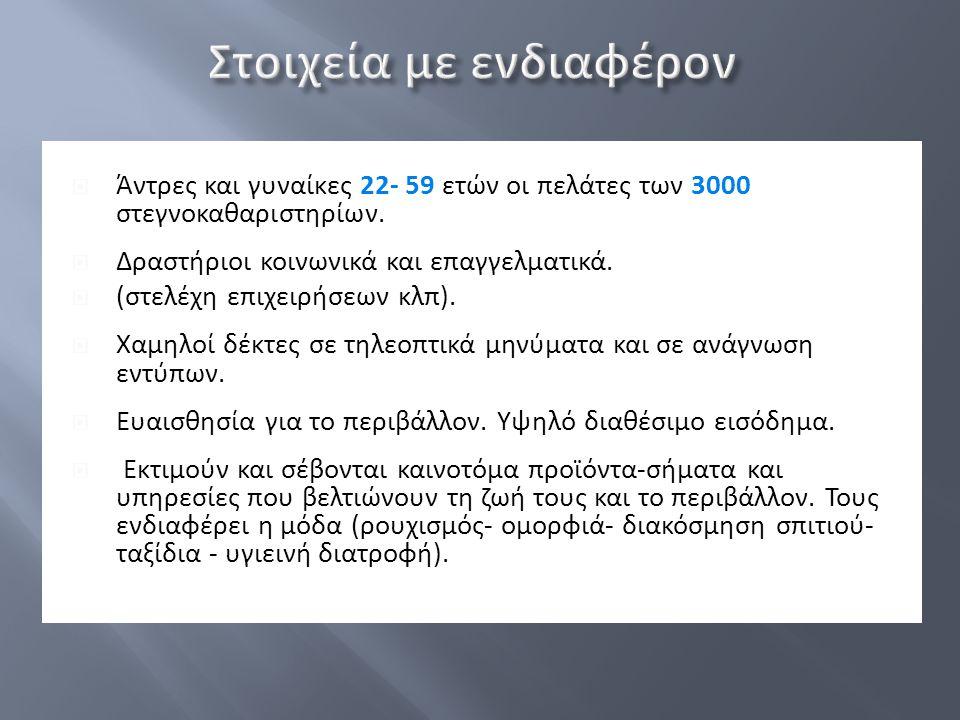  Άντρες και γυναίκες 22- 59 ετών οι πελάτες των 3000 στεγνοκαθαριστηρίων.  Δραστήριοι κοινωνικά και επαγγελματικά.  (στελέχη επιχειρήσεων κλπ).  Χ
