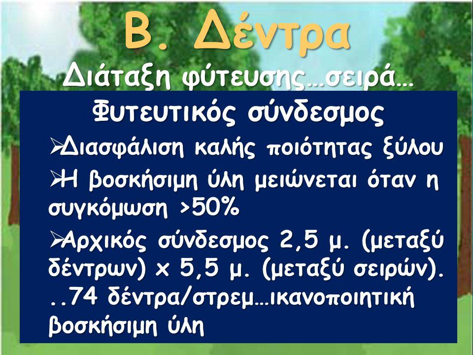 Β. Δέντρα Διάταξη φύτευσης…σειρά… Φυτευτικός σύνδεσμος  Διασφάλιση καλής ποιότητας ξύλου  Η βοσκήσιμη ύλη μειώνεται όταν η συγκόμωση >50%  Αρχικός