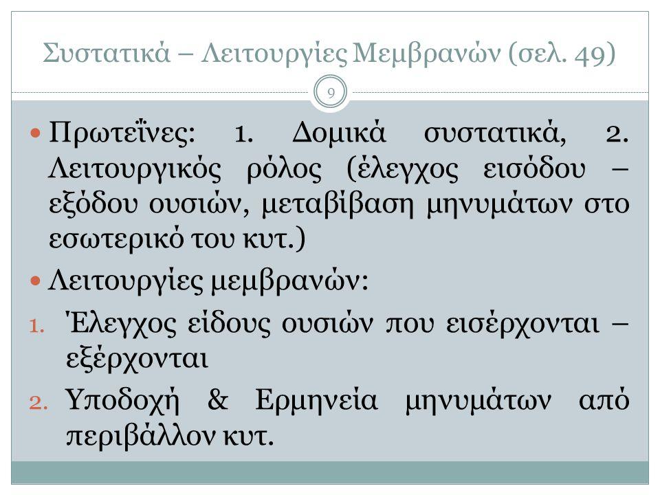 Μεταφορά ουσιών δια μέσου της πλασματικής μεμβράνης (σελ.