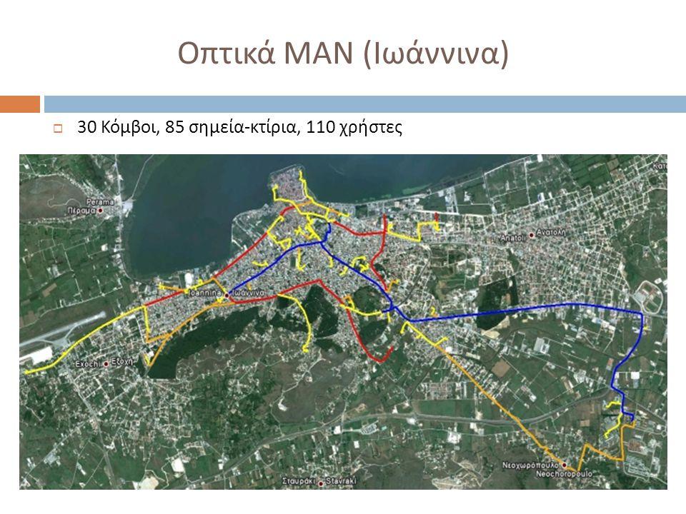 Οπτικά ΜΑΝ ( Ιωάννινα )  30 Κόμβοι, 85 σημεία - κτίρια, 110 χρήστες