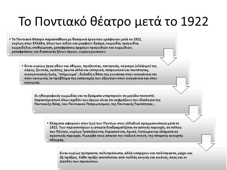 Το Ποντιακό θέατρο μετά το 1922 •Το Ποντιακό Θέατρο παραστάθηκε με θεατρικά έργα που γράφηκαν μετά το 1922, κυρίως στην Ελλάδα, όλων των ειδών και μορ