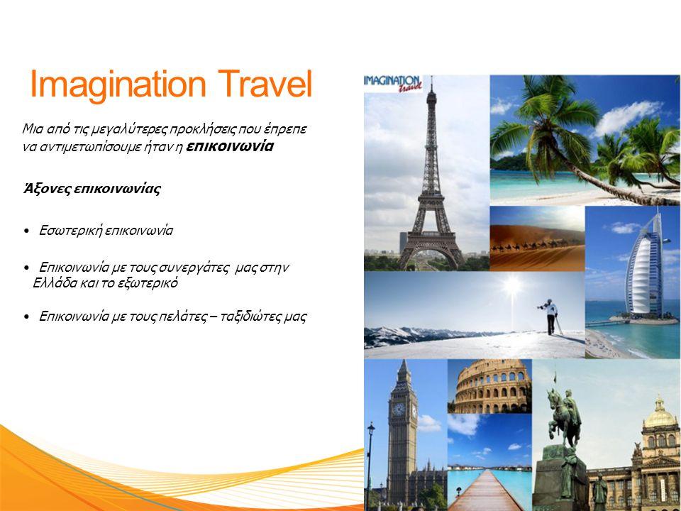 Imagination Travel Μια από τις μεγαλύτερες προκλήσεις που έπρεπε να αντιμετωπίσουμε ήταν η επικοινωνία Άξονες επικοινωνίας • Εσωτερική επικοινωνία • Επικοινωνία με τους συνεργάτες μας στην Ελλάδα και το εξωτερικό • Επικοινωνία με τους πελάτες – ταξιδιώτες μας