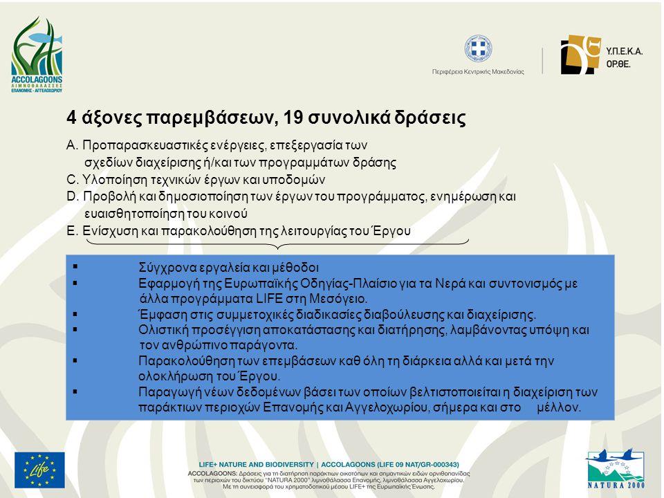 4 άξονες παρεμβάσεων, 19 συνολικά δράσεις Α. Προπαρασκευαστικές ενέργειες, επεξεργασία των σχεδίων διαχείρισης ή/και των προγραμμάτων δράσης C. Υλοποί