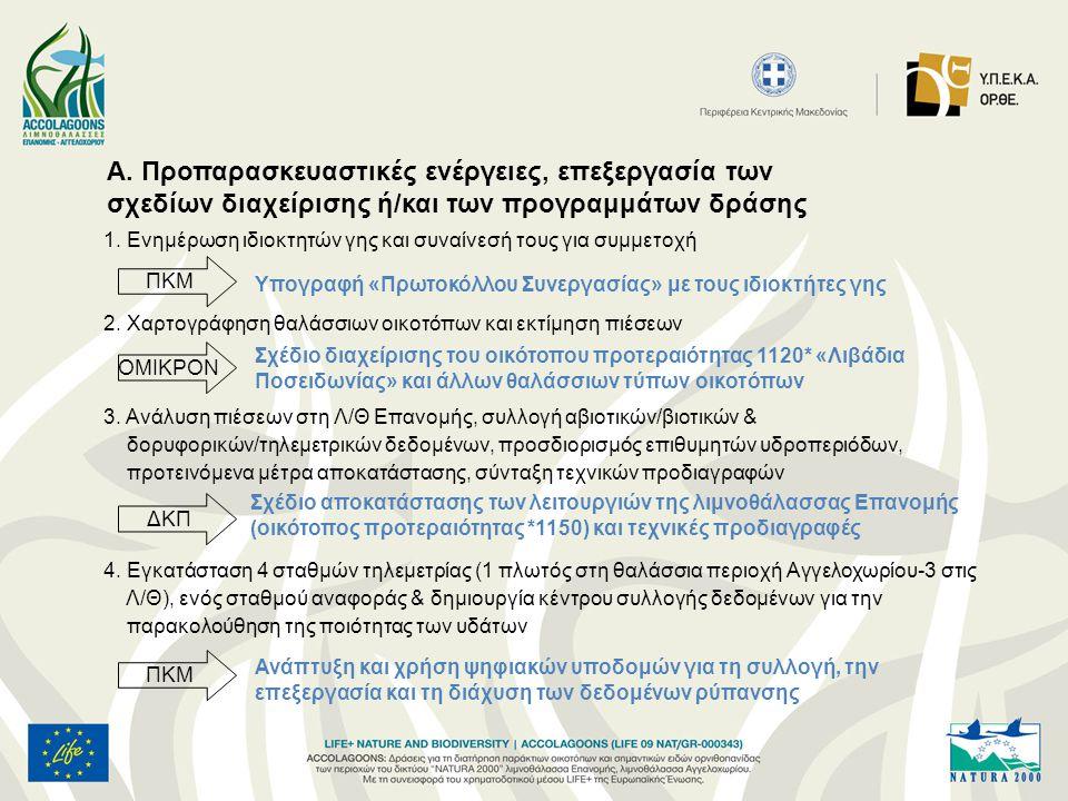 Α. Προπαρασκευαστικές ενέργειες, επεξεργασία των σχεδίων διαχείρισης ή/και των προγραμμάτων δράσης Υπογραφή «Πρωτοκόλλου Συνεργασίας» με τους ιδιοκτήτ