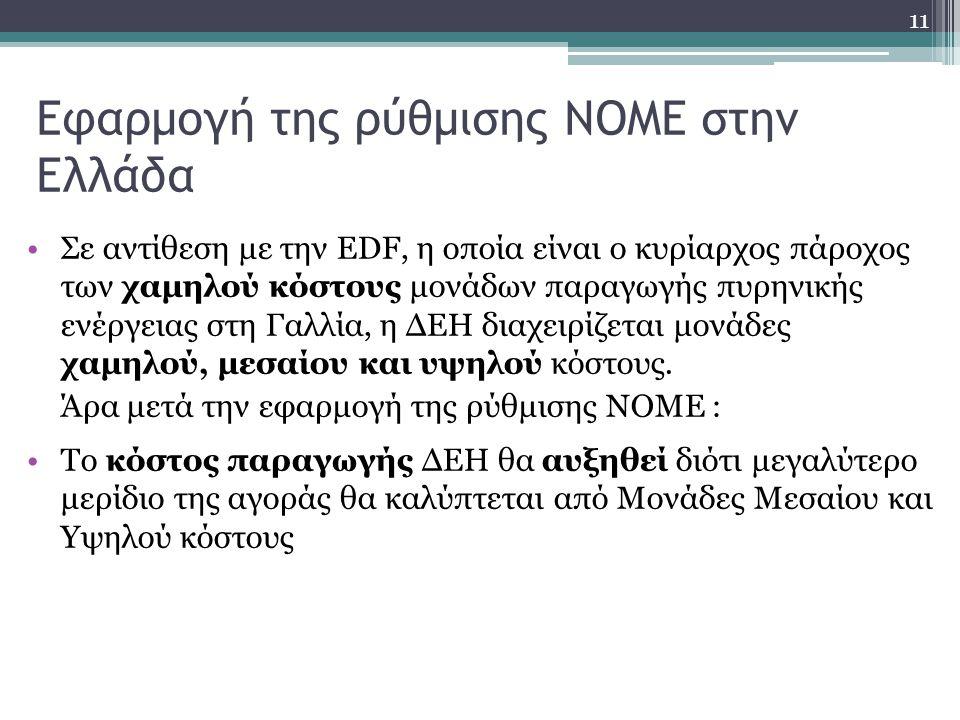 Εφαρμογή της ρύθμισης ΝΟΜΕ στην Ελλάδα •Σε αντίθεση με την EDF, η οποία είναι ο κυρίαρχος πάροχος των χαμηλού κόστους μονάδων παραγωγής πυρηνικής ενέρ