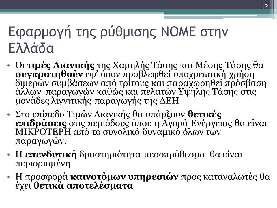 Εφαρμογή της ρύθμισης ΝΟΜΕ στην Ελλάδα •Οι τιμές Λιανικής της Χαμηλής Τάσης και Μέσης Τάσης θα συγκρατηθούν εφ' όσον προβλεφθεί υποχρεωτική χρήση διμε