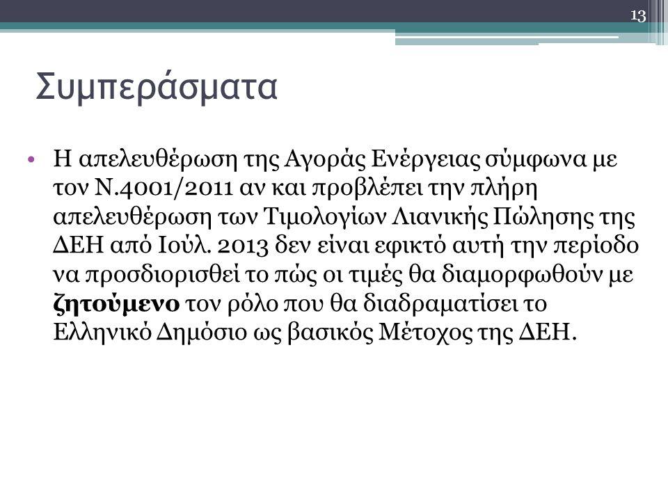 Συμπεράσματα •Η απελευθέρωση της Αγοράς Ενέργειας σύμφωνα με τον Ν.4001/2011 αν και προβλέπει την πλήρη απελευθέρωση των Τιμολογίων Λιανικής Πώλησης τ