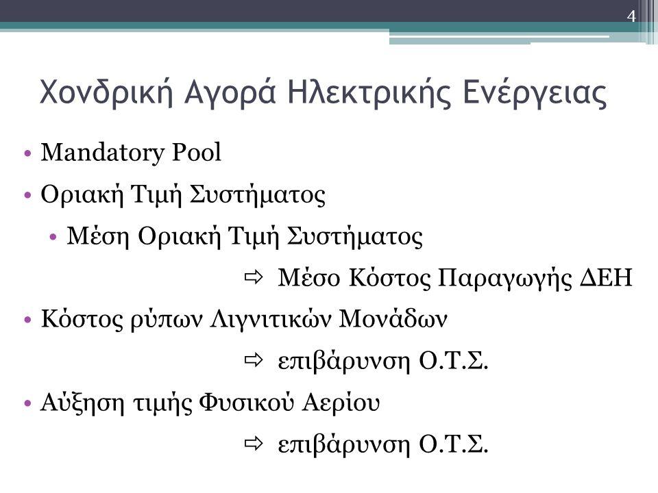 Τα capacity factors των μονάδων παραγωγής ηλεκτρικής ενέργειας 5