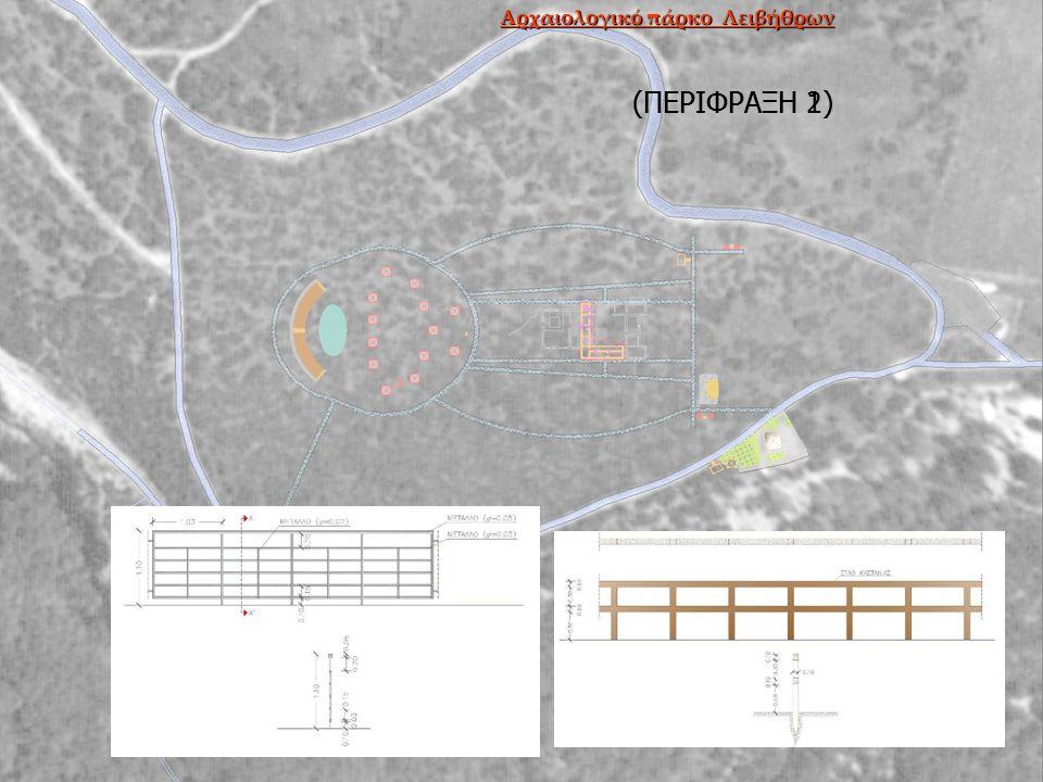 (ΠΕΡΙΦΡΑΞΗ 1)(ΠΕΡΙΦΡΑΞΗ 2) Αρχαιολογικό πάρκο Λειβήθρων
