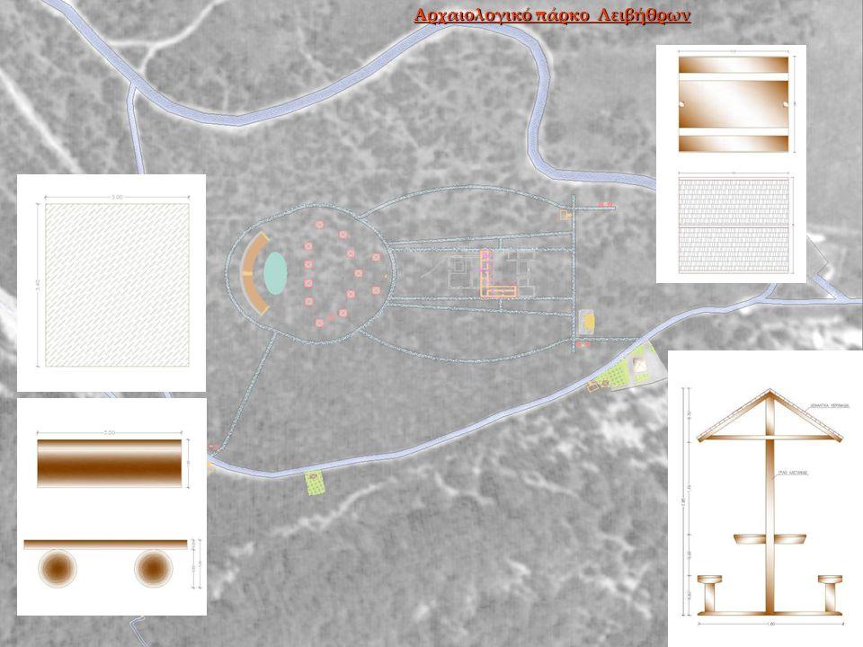 ΠΑΡΑΤΗΡΗΤΗΡΙΟ Αρχαιολογικό πάρκο Λειβήθρων