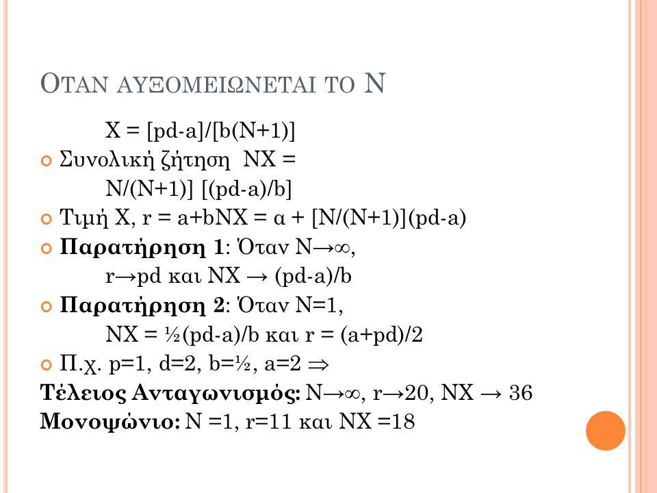 O ΤΑΝ ΑΥΞΟΜΕΙΩΝΕΤΑΙ ΤΟ Ν Χ = [pd-a]/[b(N+1)] Συνολική ζήτηση ΝΧ = Ν/(Ν+1)] [(pd-a)/b] Τιμή Χ, r = a+bΝΧ = α + [Ν/(Ν+1)](pd-a) Παρατήρηση 1 : Όταν Ν→∞,