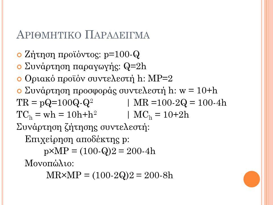 Α ΡΙΘΜΗΤΙΚΟ Π ΑΡΑΔΕΙΓΜΑ Ζήτηση προϊόντος: p=100-Q Συνάρτηση παραγωγής: Q=2h Οριακό προϊόν συντελεστή h: MP=2 Συνάρτηση προσφοράς συντελεστή h: w = 10+