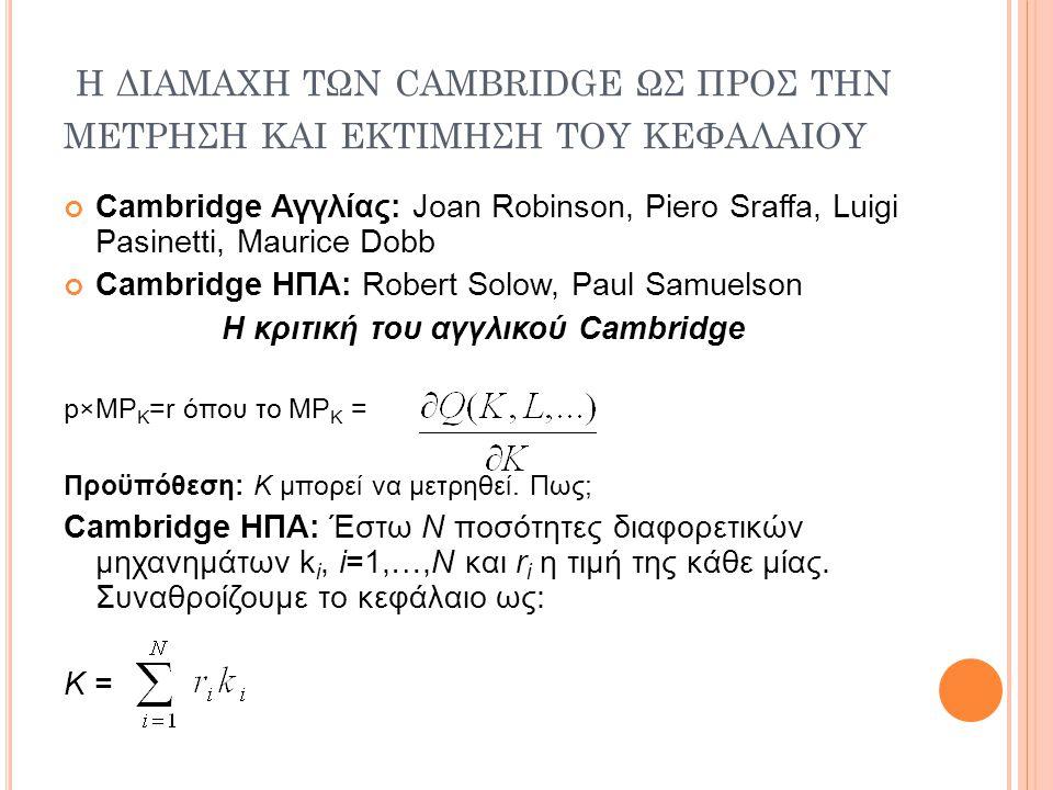 Η ΔΙΑΜΑΧΗ ΤΩΝ CAMBRIDGE ΩΣ ΠΡΟΣ ΤΗΝ ΜΕΤΡΗΣΗ ΚΑΙ ΕΚΤΙΜΗΣΗ ΤΟΥ ΚΕΦΑΛΑΙΟΥ Cambridge Αγγλίας: Joan Robinson, Piero Sraffa, Luigi Pasinetti, Maurice Dobb C