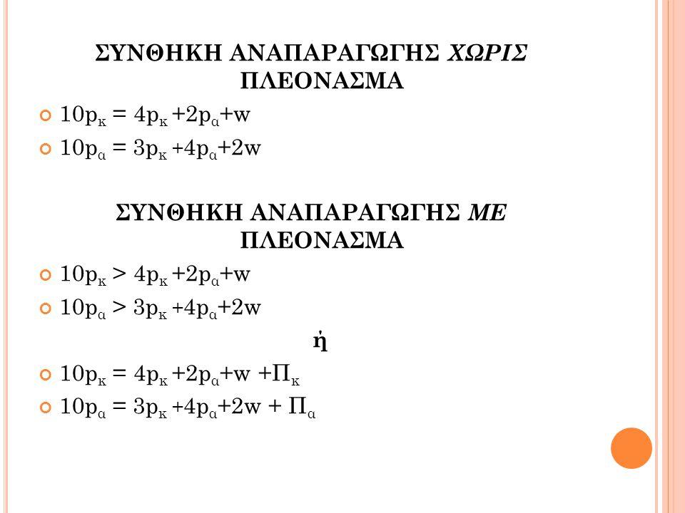 ΣΥΝΘΗΚΗ ΑΝΑΠΑΡΑΓΩΓΗΣ ΧΩΡΙΣ ΠΛΕΟΝΑΣΜΑ 10p κ = 4p κ +2p α +w 10p α = 3p κ + 4p α +2w ΣΥΝΘΗΚΗ ΑΝΑΠΑΡΑΓΩΓΗΣ ΜΕ ΠΛΕΟΝΑΣΜΑ 10p κ > 4p κ +2p α +w 10p α > 3p