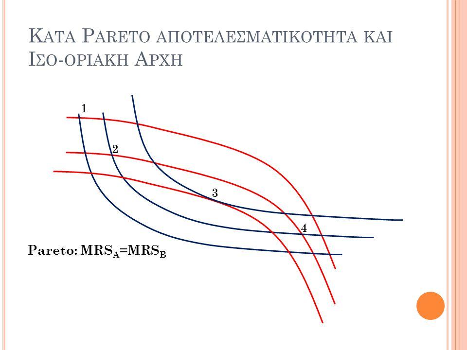 K ATA P ARETO ΑΠΟΤΕΛΕΣΜΑΤΙΚΟΤΗΤΑ ΚΑΙ Ι ΣΟ - ΟΡΙΑΚΗ Α ΡΧΗ 1 2 3 4 Pareto: MRS A =MRS B