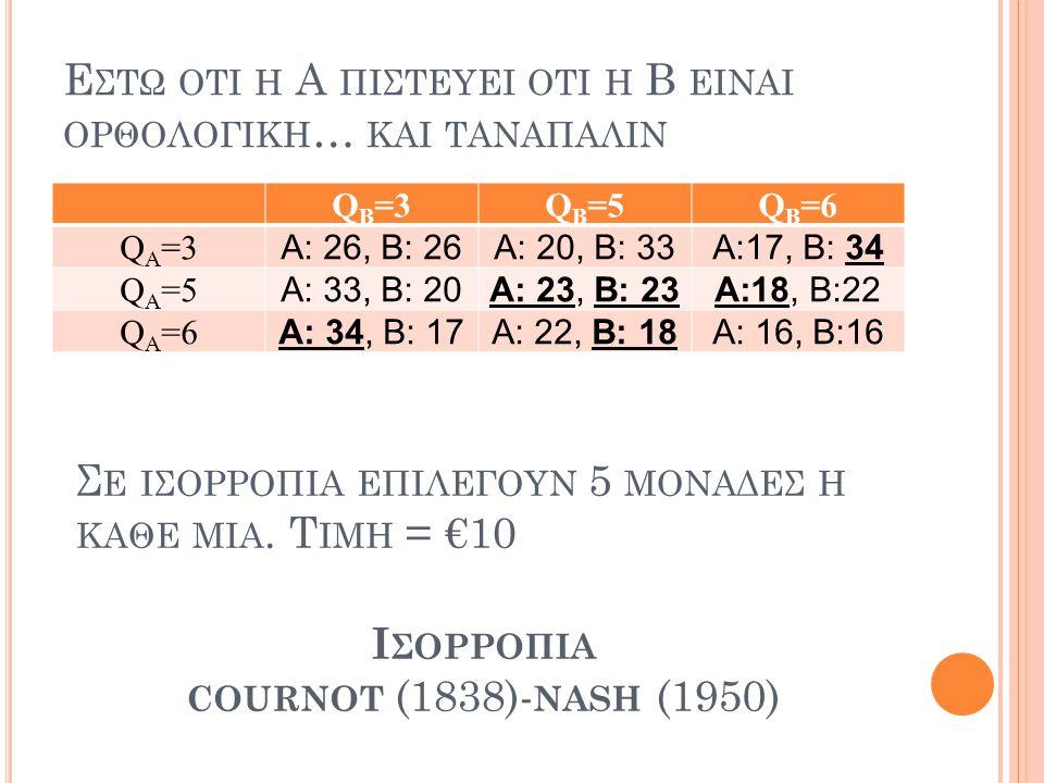 Ε ΣΤΩ ΟΤΙ Η Α ΠΙΣΤΕΥΕΙ ΟΤΙ Η Β ΕΙΝΑΙ ΟΡΘΟΛΟΓΙΚΗ … ΚΑΙ ΤΑΝΑΠΑΛΙΝ Q B =3QB=5QB=5QB=6QB=6 QA=3QA=3 Α: 26, Β: 26Α: 20, Β: 33Α:17, Β: 34 QA=5QA=5 Α: 33, Β: