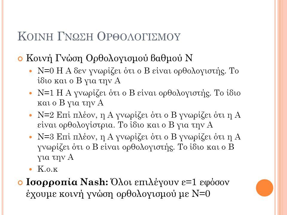 Κ ΟΙΝΗ Γ ΝΩΣΗ Ο ΡΘΟΛΟΓΙΣΜΟΥ Κοινή Γνώση Ορθολογισμού βαθμού Ν  Ν=0 Η Α δεν γνωρίζει ότι ο Β είναι ορθολογιστής. Το ίδιο και ο Β για την Α  Ν=1 Η Α γ