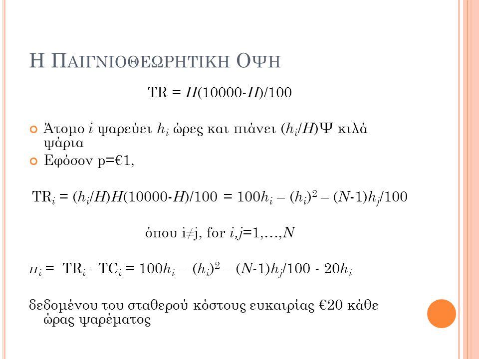 Η Π ΑΙΓΝΙΟΘΕΩΡΗΤΙΚΗ Ο ΨΗ TR = H (10000- H )/100 Άτομο i ψαρεύει h i ώρες και πιάνει ( h i / H )Ψ κιλά ψάρια Εφόσον p=€1, TR i = ( h i / H ) H (10000-