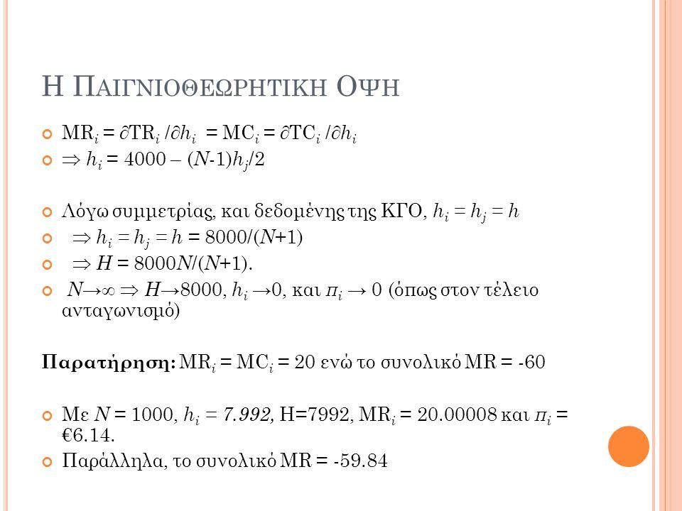 Η Π ΑΙΓΝΙΟΘΕΩΡΗΤΙΚΗ Ο ΨΗ MR i = ∂TR i /∂ h i = MC i = ∂TC i /∂ h i  h i = 4000 – ( N -1) h j /2 Λόγω συμμετρίας, και δεδομένης της ΚΓΟ, h i = h j = h