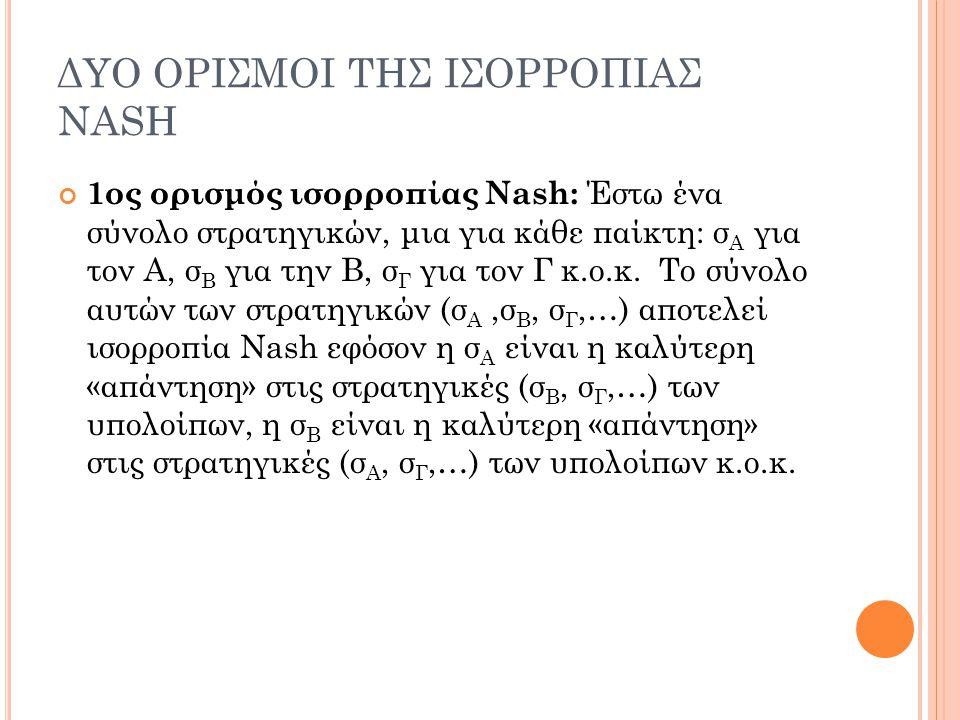 ΔΥΟ ΟΡΙΣΜΟΙ ΤΗΣ ΙΣΟΡΡΟΠΙΑΣ NASH 1ος ορισμός ισορροπίας Nash: Έστω ένα σύνολο στρατηγικών, μια για κάθε παίκτη: σ Α για τον Α, σ Β για την Β, σ Γ για τ