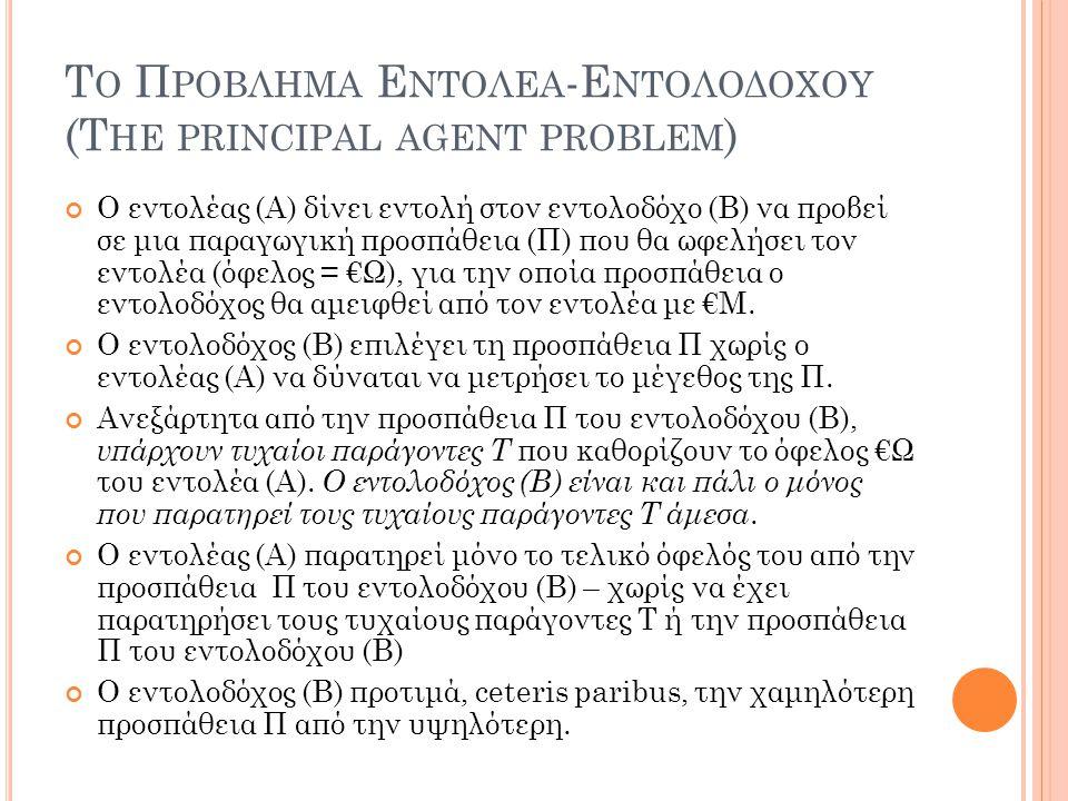 Τ Ο Π ΡΟΒΛΗΜΑ Ε ΝΤΟΛΕΑ -Ε ΝΤΟΛΟΔΟΧΟΥ (T HE PRINCIPAL AGENT PROBLEM ) Ο εντολέας (Α) δίνει εντολή στον εντολοδόχο (Β) να προβεί σε μια παραγωγική προσπ