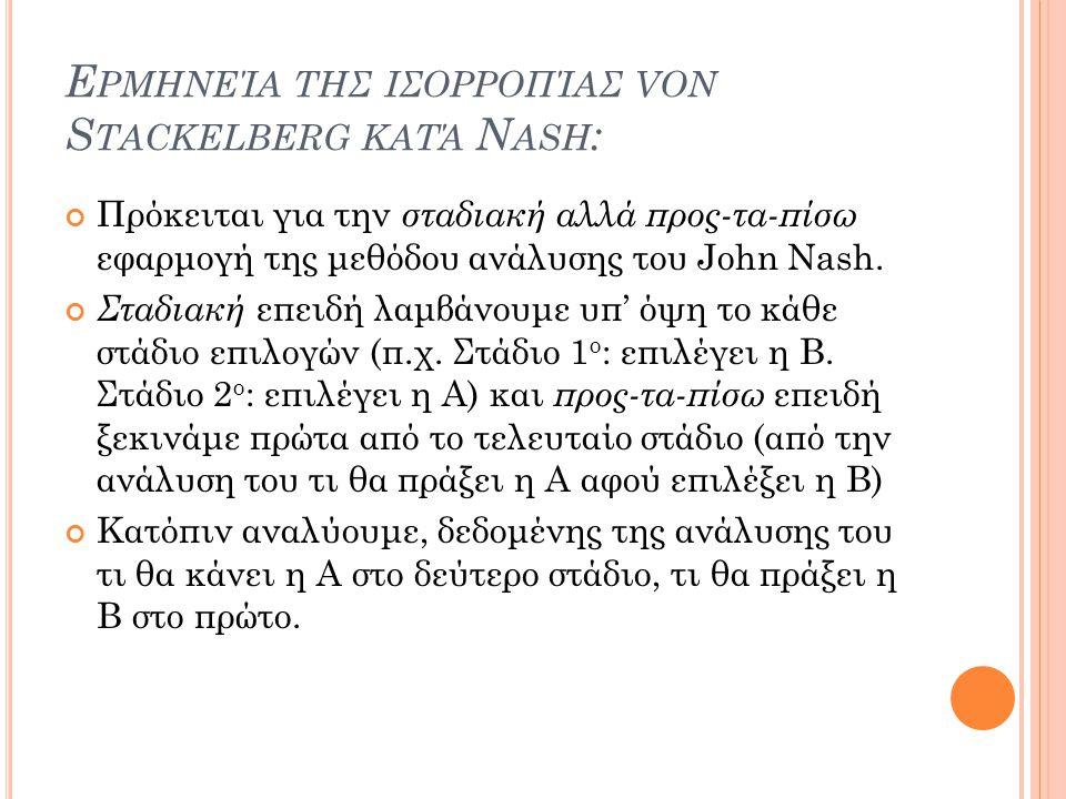 Ε ΡΜΗΝΕΊΑ ΤΗΣ ΙΣΟΡΡΟΠΊΑΣ VON S TACKELBERG ΚΑΤΆ N ASH : Πρόκειται για την σταδιακή αλλά προς-τα-πίσω εφαρμογή της μεθόδου ανάλυσης του John Nash. Σταδι