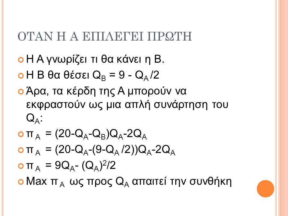 ΟΤΑΝ Η Α ΕΠΙΛΕΓΕΙ ΠΡΩΤΗ Η Α γνωρίζει τι θα κάνει η Β. Η Β θα θέσει Q B = 9 - Q A /2 Άρα, τα κέρδη της Α μπορούν να εκφραστούν ως μια απλή συνάρτηση το