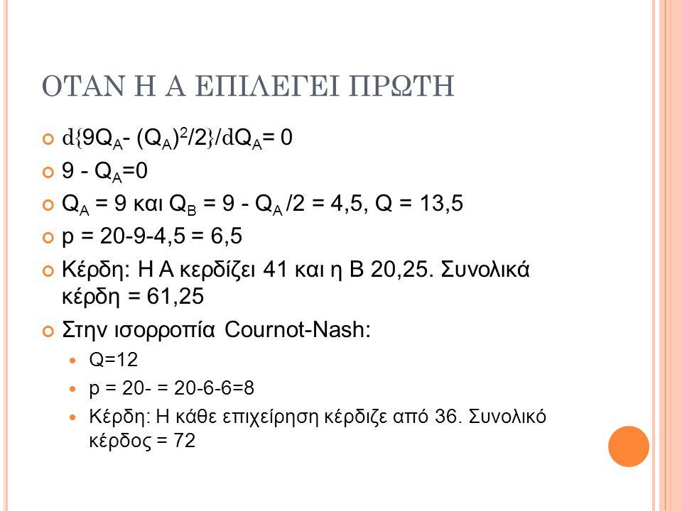 ΟΤΑΝ Η Α ΕΠΙΛΕΓΕΙ ΠΡΩΤΗ d{ 9Q Α - (Q Α ) 2 /2 }/d Q Α = 0 9 - Q Α =0 Q Α = 9 και Q B = 9 - Q A /2 = 4,5, Q = 13,5 p = 20-9-4,5 = 6,5 Κέρδη: Η Α κερδίζ