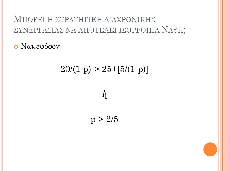 Μ ΠΟΡΕΙ Η ΣΤΡΑΤΗΓΙΚΗ ΔΙΑΧΡΟΝΙΚΗΣ ΣΥΝΕΡΓΑΣΙΑΣ ΝΑ ΑΠΟΤΕΛΕΙ ΙΣΟΡΡΟΠΙΑ N ASH ; Ναι,εφόσον 20/(1-p) > 25+[5/(1-p)] ή p > 2/5