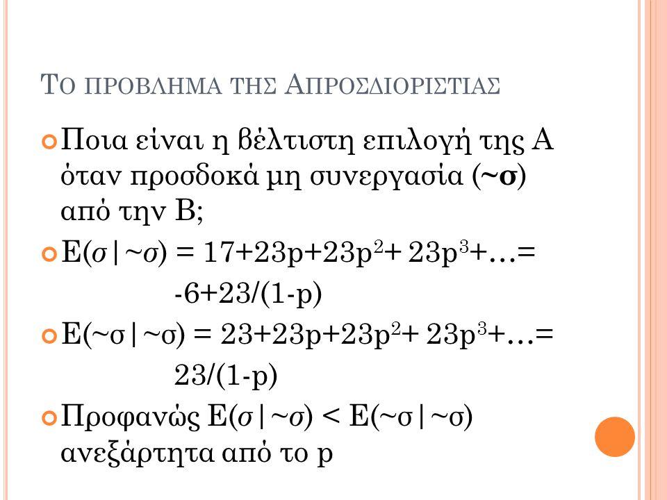 Τ Ο ΠΡΟΒΛΗΜΑ ΤΗΣ Α ΠΡΟΣΔΙΟΡΙΣΤΙΑΣ Ποια είναι η βέλτιστη επιλογή της Α όταν προσδοκά μη συνεργασία ( ~σ ) από την Β; Ε( σ |~ σ ) = 17+23p+23p 2 + 23p 3