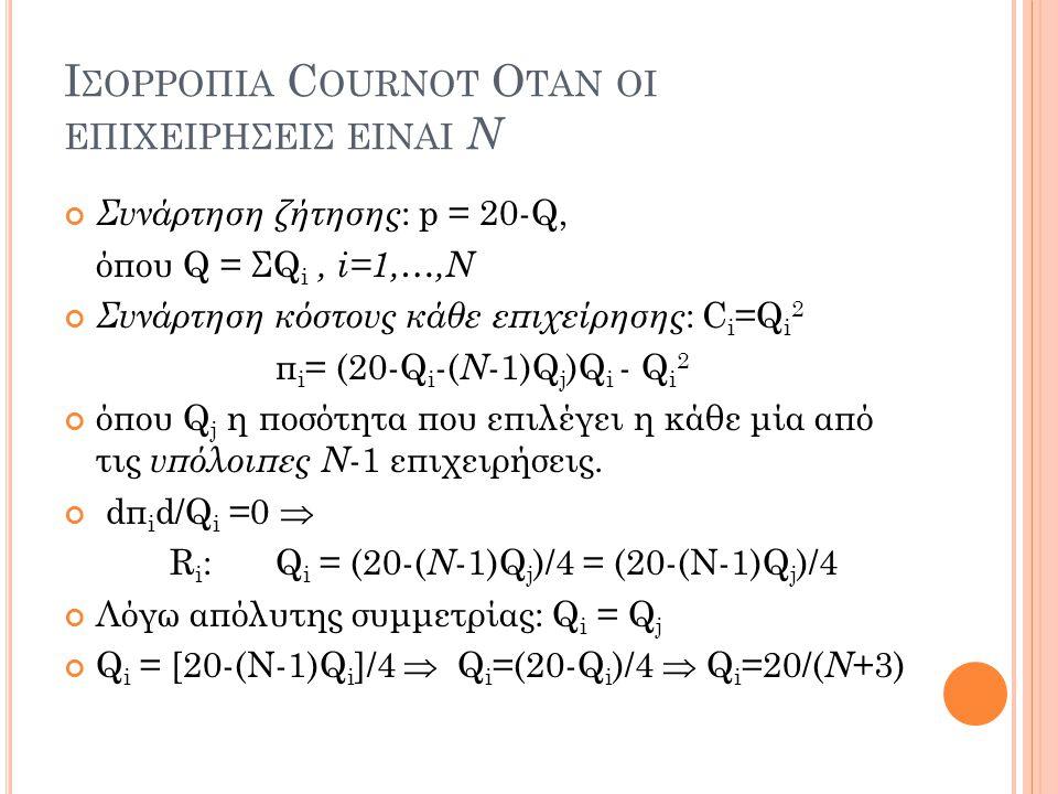 Ι ΣΟΡΡΟΠΙΑ C OURNOT Ο ΤΑΝ ΟΙ ΕΠΙΧΕΙΡΗΣΕΙΣ ΕΙΝΑΙ Ν Συνάρτηση ζήτησης : p = 20-Q, όπου Q = ΣQ i, i=1,…,N Συνάρτηση κόστους κάθε επιχείρησης : C i =Q i 2