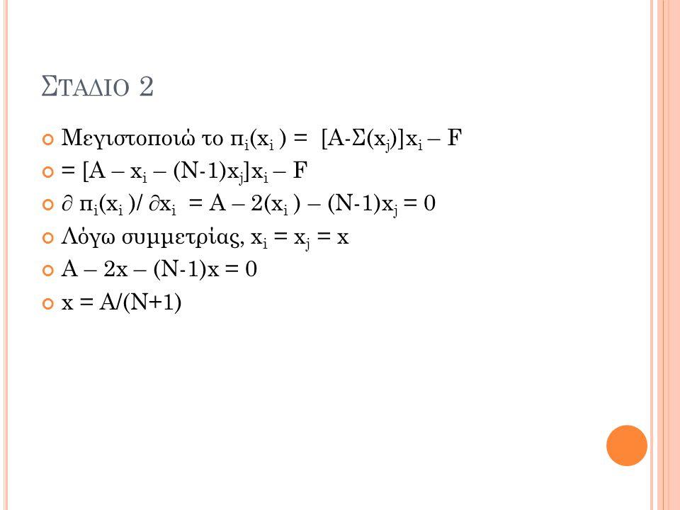 Σ ΤΑΔΙΟ 2 Μεγιστοποιώ το π i (x i ) = [Α-Σ(x j )]x i – F = [Α – x i – (Ν-1)x j ]x i – F  π i (x i )/  x i = Α – 2(x i ) – (Ν-1)x j = 0 Λόγω συμμετρί
