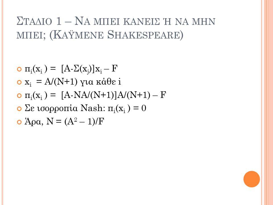 Σ ΤΑΔΙΟ 1 – Ν Α ΜΠΕΙ ΚΑΝΕΙΣ Ή ΝΑ ΜΗΝ ΜΠΕΙ ; (Κ ΑΫΜΕΝΕ S HAKESPEARE ) π i (x i ) = [Α-Σ(x j )]x i – F x i = A/(N+1) για κάθε i π i (x i ) = [Α-NA/(N+1)