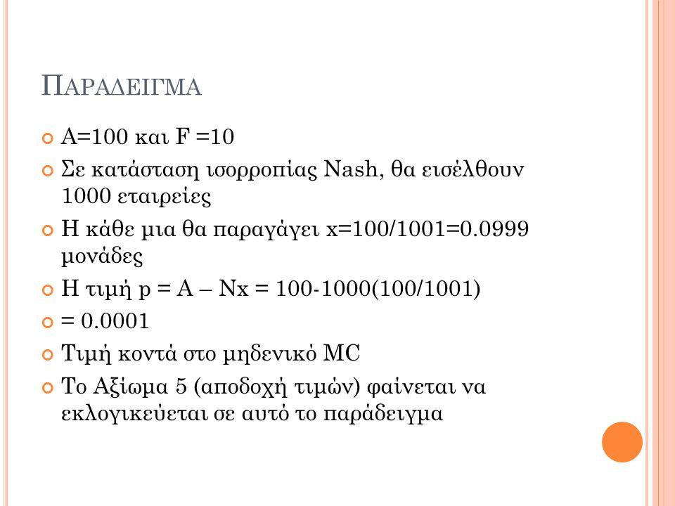 Π ΑΡΑΔΕΙΓΜΑ Α=100 και F =10 Σε κατάσταση ισορροπίας Nash, θα εισέλθουν 1000 εταιρείες Η κάθε μια θα παραγάγει x=100/1001=0.0999 μονάδες Η τιμή p = A –
