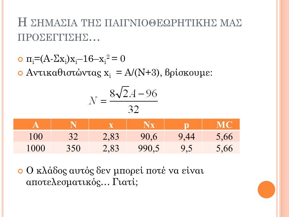 Η ΣΗΜΑΣΙΑ ΤΗΣ ΠΑΙΓΝΙΟΘΕΩΡΗΤΙΚΗΣ ΜΑΣ ΠΡΟΣΕΓΓΙΣΗΣ … π i =(Α-Σx i )x i –16–x i 2 = 0 Αντικαθιστώντας x i = A/(N+3), βρίσκουμε: Ο κλάδος αυτός δεν μπορεί