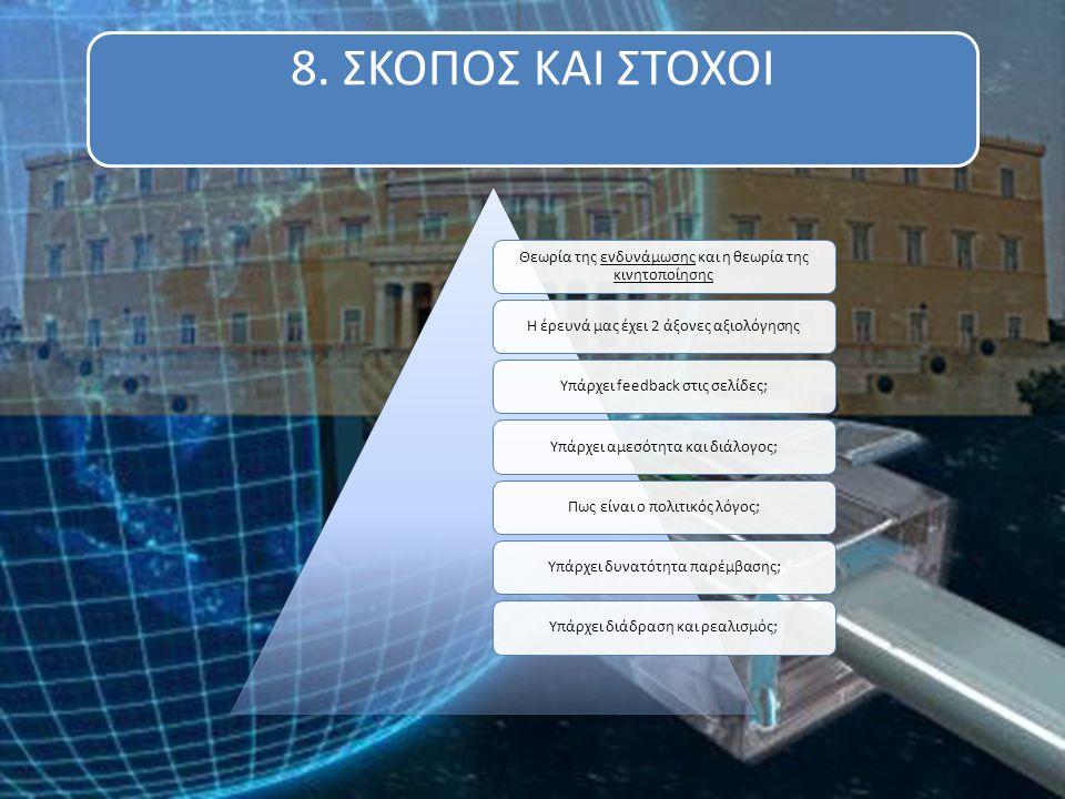 8. ΣΚΟΠΟΣ ΚΑΙ ΣΤΟΧΟΙ Θεωρία της ενδυνάμωσης και η θεωρία της κινητοποίησης Η έρευνά μας έχει 2 άξονες αξιολόγησηςΥπάρχει feedback στις σελίδες;Υπάρχει