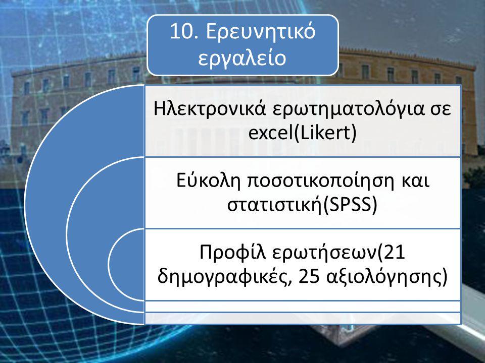 10. Ερευνητικό εργαλείο Ηλεκτρονικά ερωτηματολόγια σε excel(Likert) Εύκολη ποσοτικοποίηση και στατιστική(SPSS) Προφίλ ερωτήσεων(21 δημογραφικές, 25 αξ