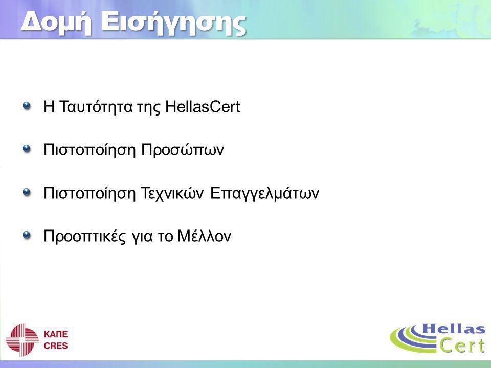 Δομή Εισήγησης Η Ταυτότητα της HellasCert Πιστοποίηση Προσώπων Πιστοποίηση Τεχνικών Επαγγελμάτων Προοπτικές για το Μέλλον