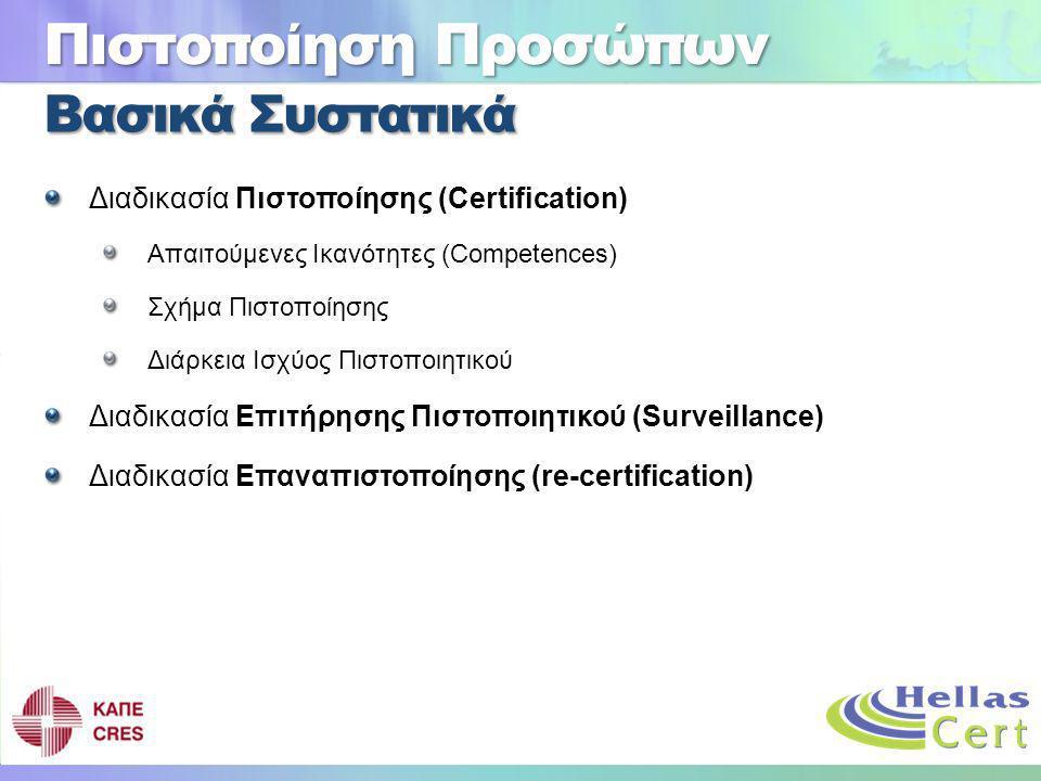 Βασικά Συστατικά Διαδικασία Πιστοποίησης (Certification) Απαιτούμενες Ικανότητες (Competences) Σχήμα Πιστοποίησης Διάρκεια Ισχύος Πιστοποιητικού Διαδικασία Επιτήρησης Πιστοποιητικού (Surveillance) Διαδικασία Επαναπιστοποίησης (re-certification) Πιστοποίηση Προσώπων