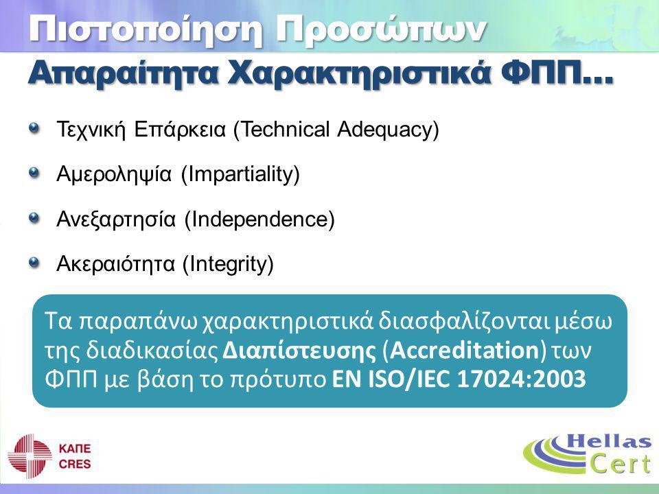 Απαραίτητα Χαρακτηριστικά ΦΠΠ… Τεχνική Επάρκεια (Technical Adequacy) Αμεροληψία (Impartiality) Ανεξαρτησία (Independence) Ακεραιότητα (Integrity) Πιστοποίηση Προσώπων Τα παραπάνω χαρακτηριστικά διασφαλίζονται μέσω της διαδικασίας Διαπίστευσης (Accreditation) των ΦΠΠ με βάση το πρότυπο EN ISO/IEC 17024:2003