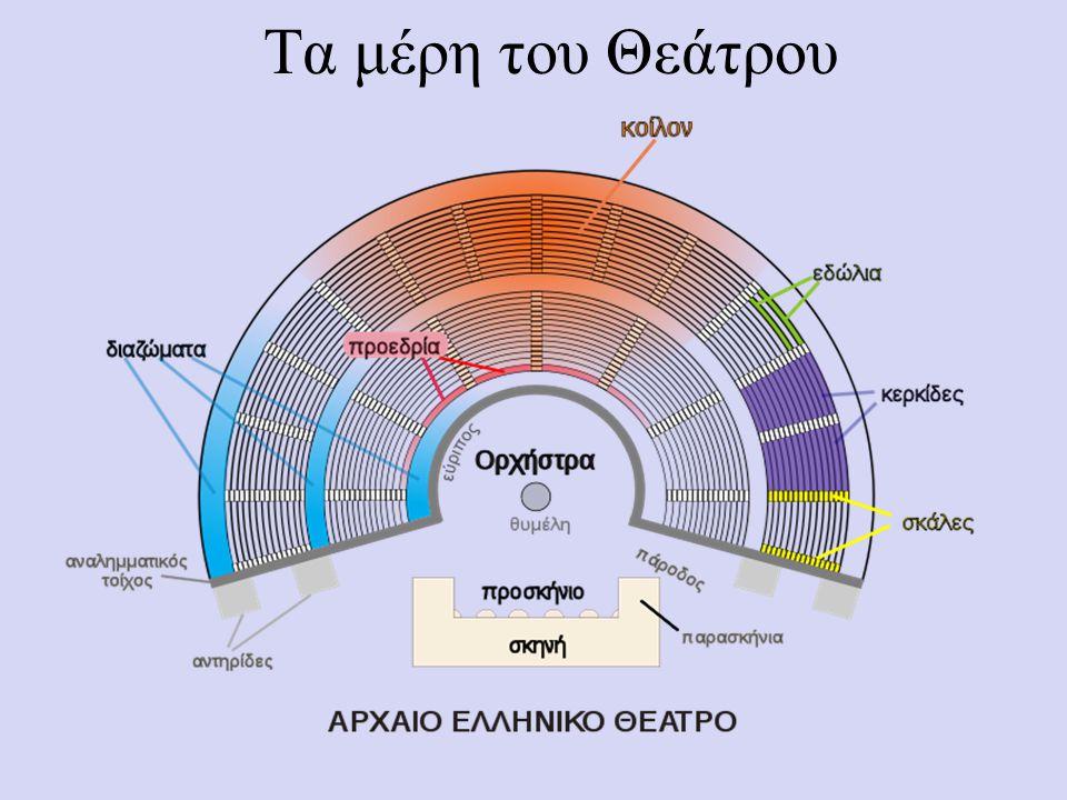 Θέατρο Επιδαύρου Επίδαυρος ΚΟΙΛΟΝ - ΘΕΑΤΕΣ ΟΡΧΗΣΤΡΑ - ΧΟΡΟΣ Θέατρο Επιδαύρου (ονομαστό για την ακουστική του.) Όλες οι θέσεις του παρέχουν τη δυνατότητα στο θεατή να βλέπει και να ακούει το ίδιο καλά το έργο.