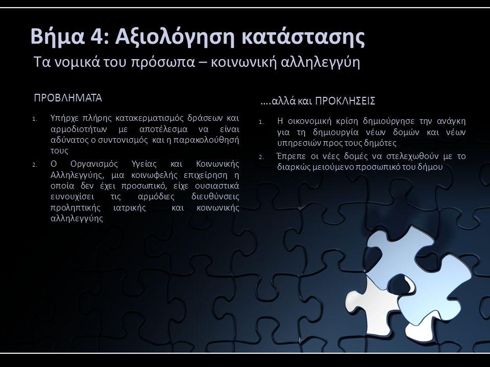 Βήμα 4: Αξιολόγηση κατάστασης Τα νομικά του πρόσωπα – κοινωνική αλληλεγγύη ΠΡΟΒΛΗΜΑΤΑ 1.