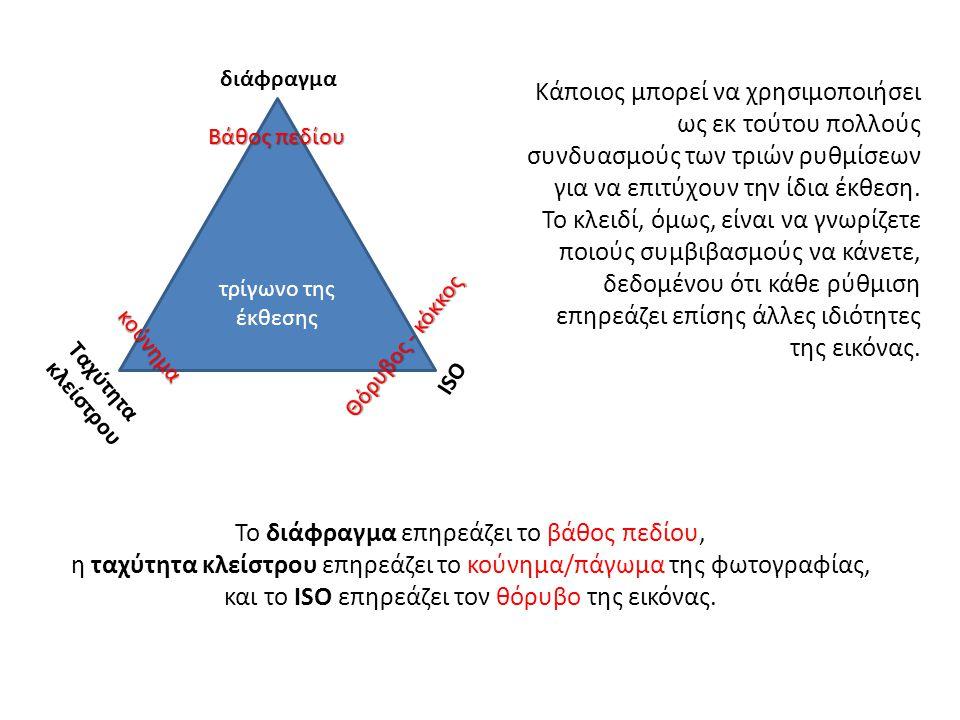 τρίγωνο της έκθεσης διάφραγμα Ταχύτητα κλείστρου ISO Βάθος πεδίου Θόρυβος - κόκκος κούνημα Κάποιος μπορεί να χρησιμοποιήσει ως εκ τούτου πολλούς συνδυ