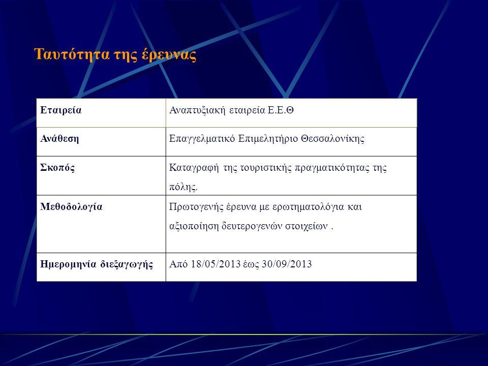 ΕταιρείαΑναπτυξιακή εταιρεία Ε.Ε.Θ ΑνάθεσηΕπαγγελματικό Επιμελητήριο Θεσσαλονίκης Σκοπός Καταγραφή της τουριστικής πραγματικότητας της πόλης. Μεθοδολο