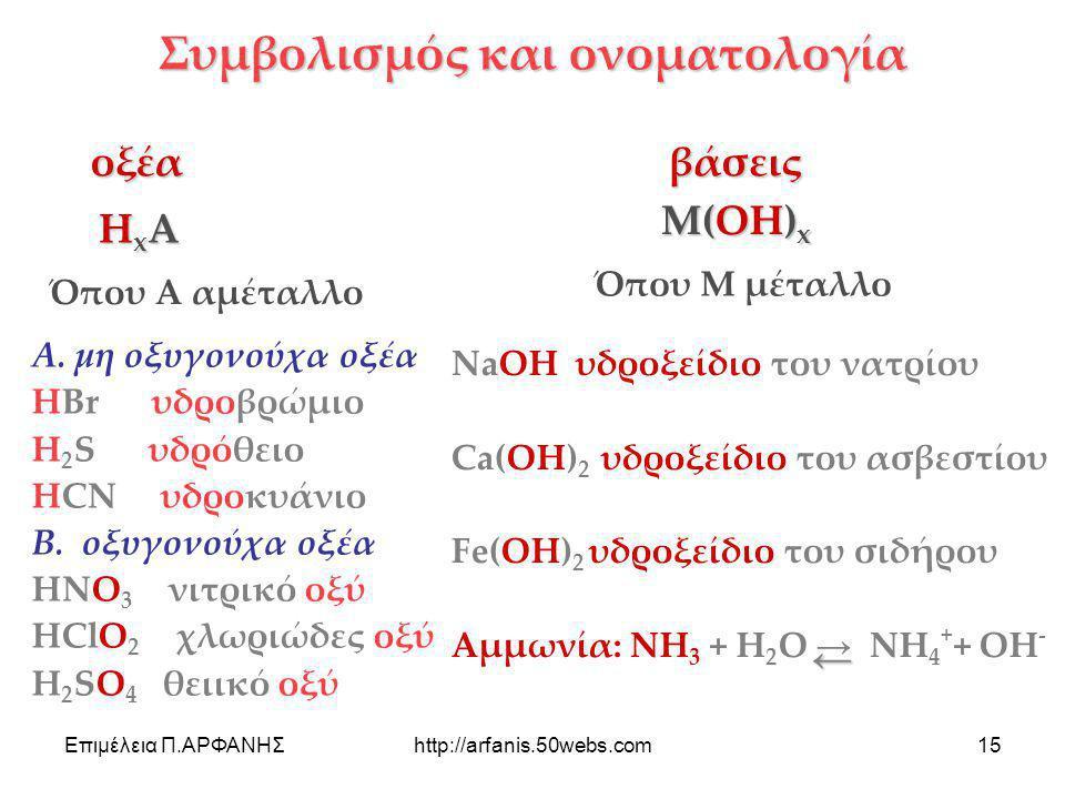 Επιμέλεια Π.ΑΡΦΑΝΗΣhttp://arfanis.50webs.com15 Συμβολισμός και ονοματολογία Α. μη οξυγονούχα οξέα HBr υδροβρώμιο H 2 S υδρόθειο HCN υδροκυάνιο Β. οξυγ