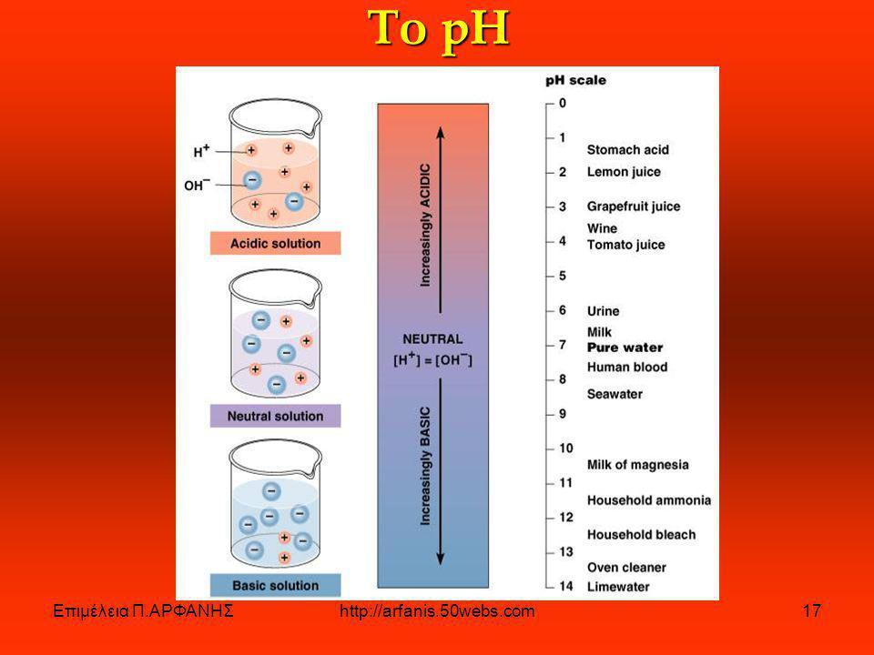 Επιμέλεια Π.ΑΡΦΑΝΗΣhttp://arfanis.50webs.com17 Το pH