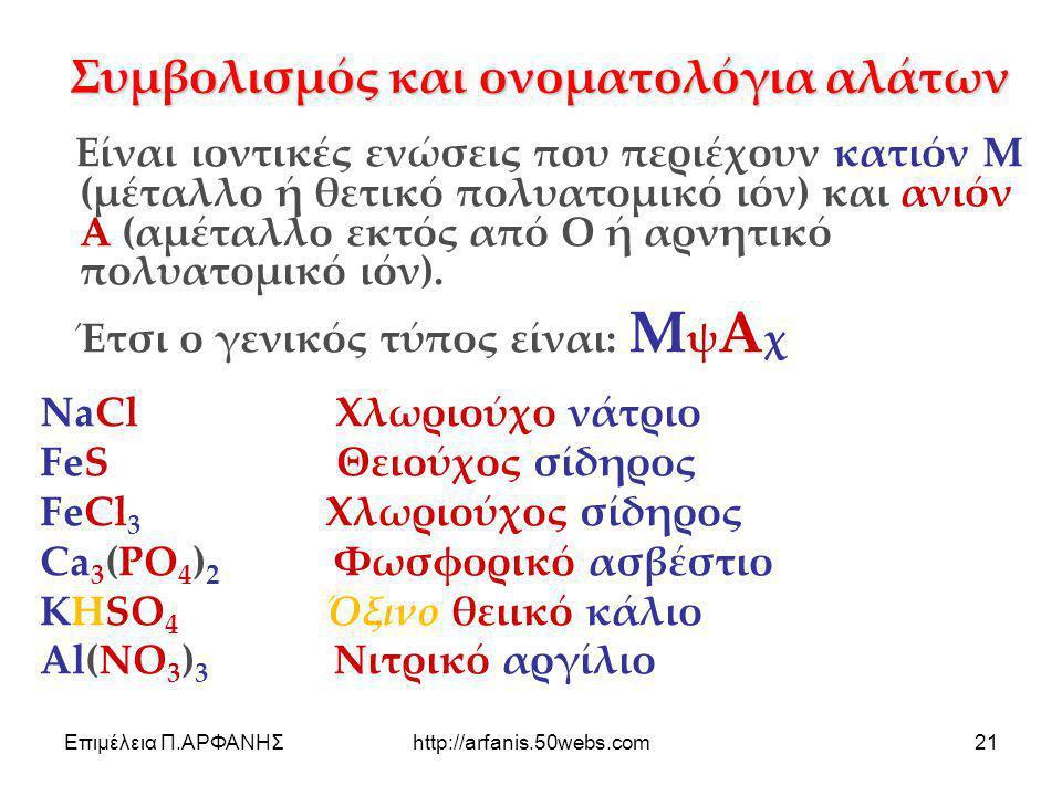 Επιμέλεια Π.ΑΡΦΑΝΗΣhttp://arfanis.50webs.com21 Συμβολισμός και ονοματολόγια αλάτων Είναι ιοντικές ενώσεις που περιέχουν κατιόν Μ (μέταλλο ή θετικό πολ