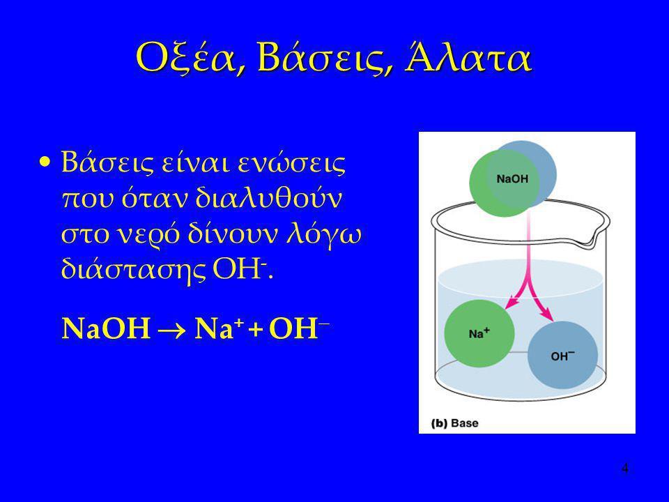 4 Οξέα, Βάσεις, Άλατα •Βάσεις είναι ενώσεις που όταν διαλυθούν στο νερό δίνουν λόγω διάστασης ΟΗ -. NaOH  Na + + OH 