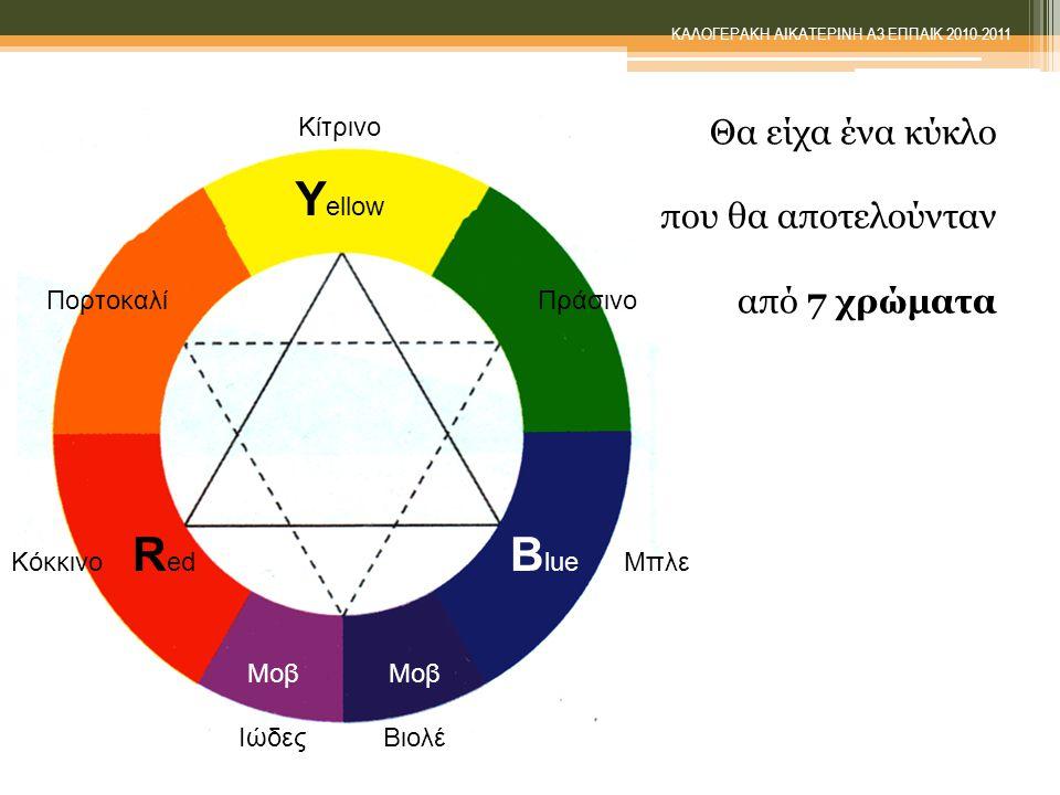 Θα είχα ένα κύκλο που θα αποτελούνταν από 7 χρώματα Κίτρινο Υ ellow Κόκκινο R ed B lue Μπλε Μοβ Ιώδες ΠορτοκαλίΠράσινο Μοβ Βιολέ KΑΛΟΓΕΡΑΚΗ ΑΙΚΑΤΕΡΙΝΗ Α3 ΕΠΠΑΙΚ 2010-2011